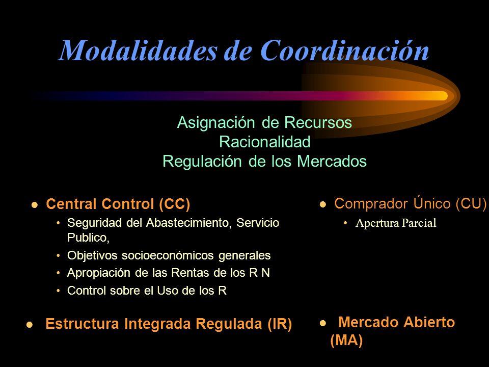 Modalidades de Coordinación l Central Control (CC) Seguridad del Abastecimiento, Servicio Publico, Objetivos socioeconómicos generales Apropiación de las Rentas de los R N Control sobre el Uso de los R Comprador Único (CU) Apertura Parcial Asignación de Recursos Racionalidad Regulación de los Mercados l Estructura Integrada Regulada (IR) l Mercado Abierto (MA)
