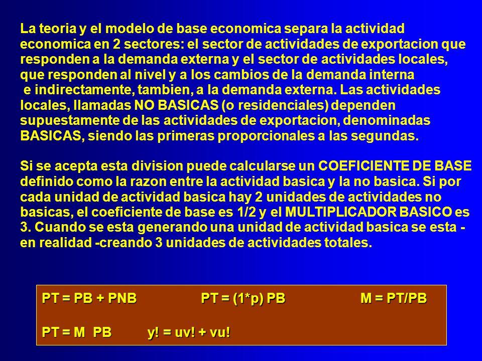 La teoria y el modelo de base economica separa la actividad economica en 2 sectores: el sector de actividades de exportacion que responden a la demand