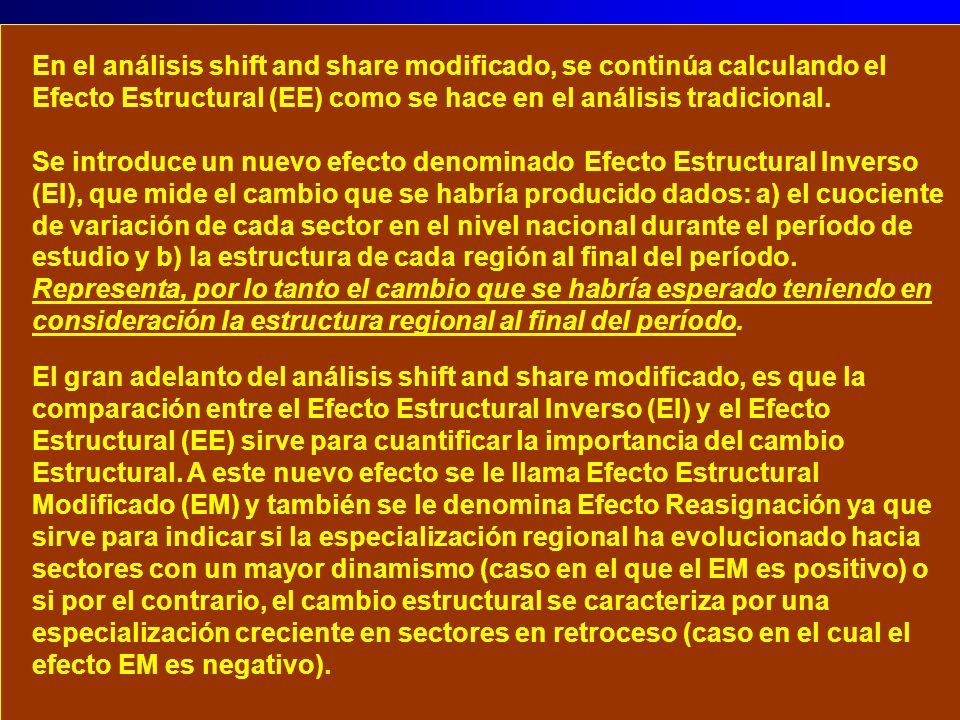 En el análisis shift and share modificado, se continúa calculando el Efecto Estructural (EE) como se hace en el análisis tradicional. Se introduce un