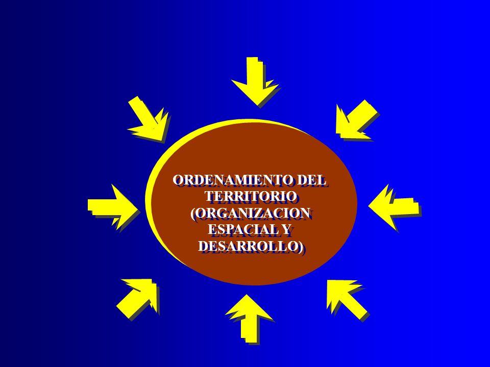 ORDENAMIENTO DEL TERRITORIO (ORGANIZACION ESPACIAL Y DESARROLLO) ORDENAMIENTO DEL TERRITORIO (ORGANIZACION ESPACIAL Y DESARROLLO) ORDENAMIENTO DEL TER