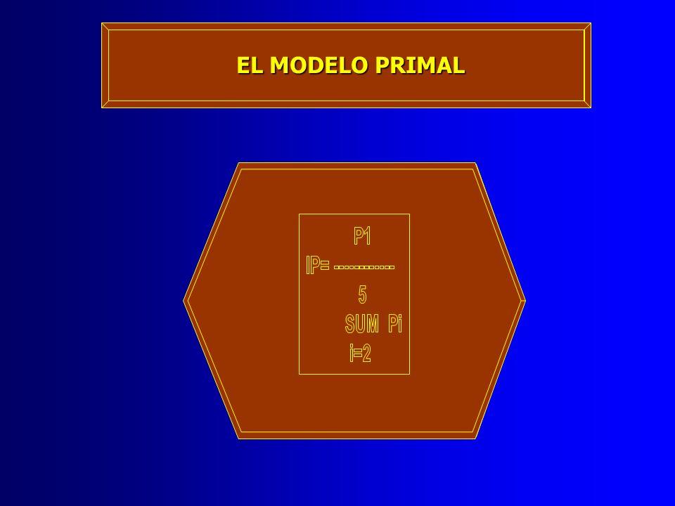 EL MODELO PRIMAL