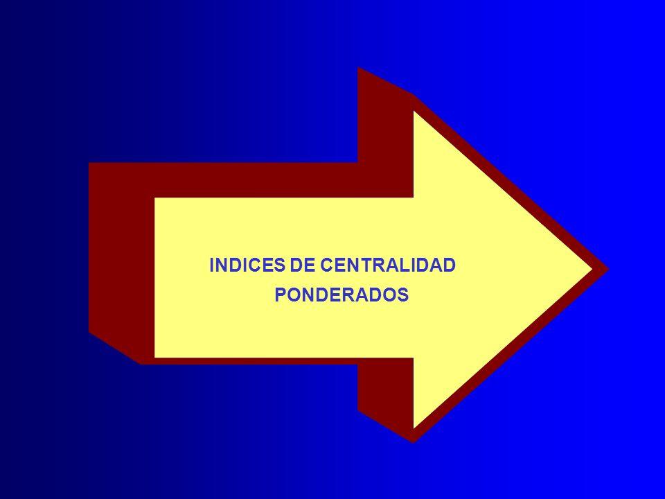 INDICES DE CENTRALIDAD PONDERADOS