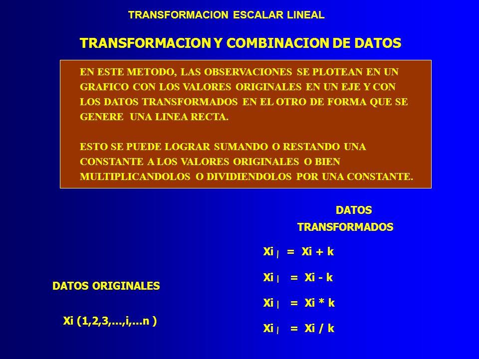TRANSFORMACION ESCALAR LINEAL TRANSFORMACION Y COMBINACION DE DATOS EN ESTE METODO, LAS OBSERVACIONES SE PLOTEAN EN UN GRAFICO CON LOS VALORES ORIGINA