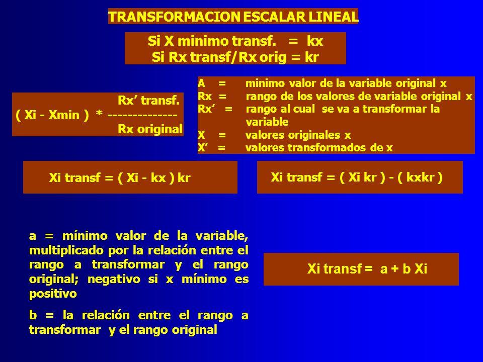 TRANSFORMACION ESCALAR LINEAL Si X minimo transf. = kx Si Rx transf/Rx orig = kr Rx transf. ( Xi - Xmin ) * -------------- Rx original Xi transf = ( X