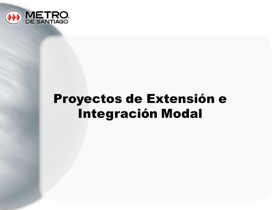 Proyectos de Extensión e Integración Modal