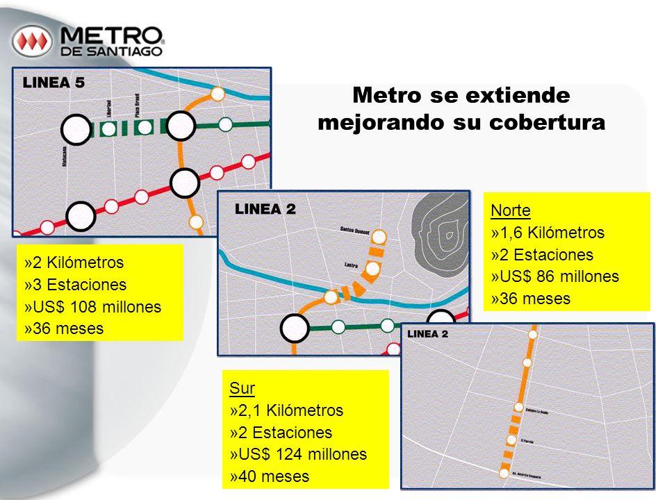 Metro se extiende mejorando su cobertura »2 Kilómetros »3 Estaciones »US$ 108 millones »36 meses Sur »2,1 Kilómetros »2 Estaciones »US$ 124 millones »