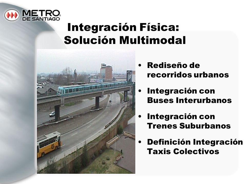 Integración Física: Solución Multimodal Rediseño de recorridos urbanos Integración con Buses Interurbanos Integración con Trenes Suburbanos Definición