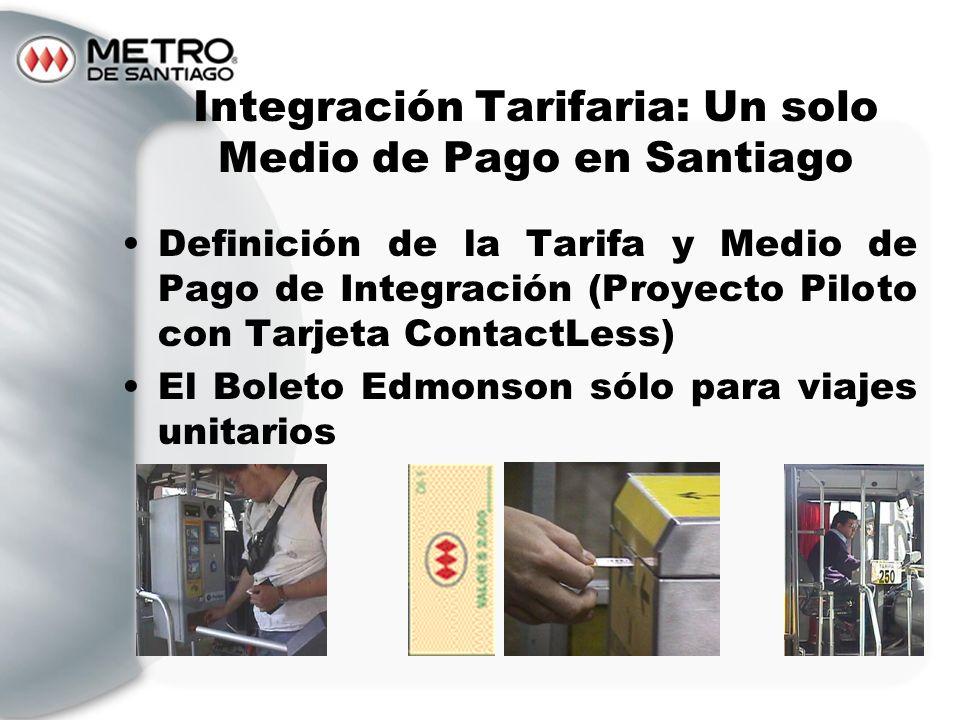 Definición de la Tarifa y Medio de Pago de Integración (Proyecto Piloto con Tarjeta ContactLess) El Boleto Edmonson sólo para viajes unitarios Integra