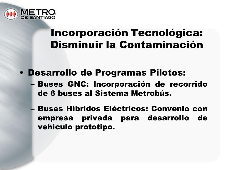 Desarrollo de Programas Pilotos: –Buses GNC: Incorporación de recorrido de 6 buses al Sistema Metrobús. –Buses Híbridos Eléctricos: Convenio con empre