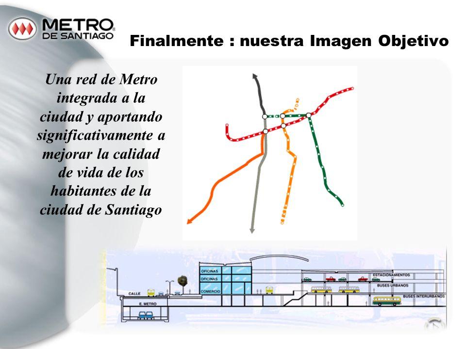 Finalmente : nuestra Imagen Objetivo Una red de Metro integrada a la ciudad y aportando significativamente a mejorar la calidad de vida de los habitan