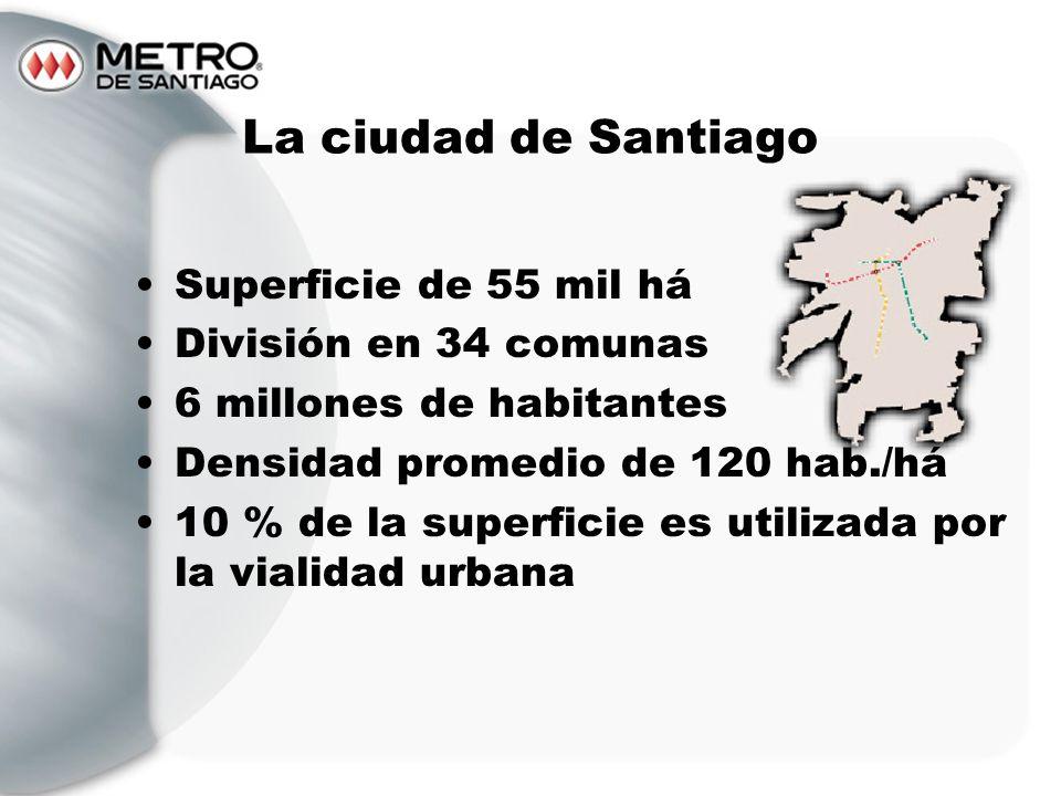 La ciudad de Santiago Superficie de 55 mil há División en 34 comunas 6 millones de habitantes Densidad promedio de 120 hab./há 10 % de la superficie e