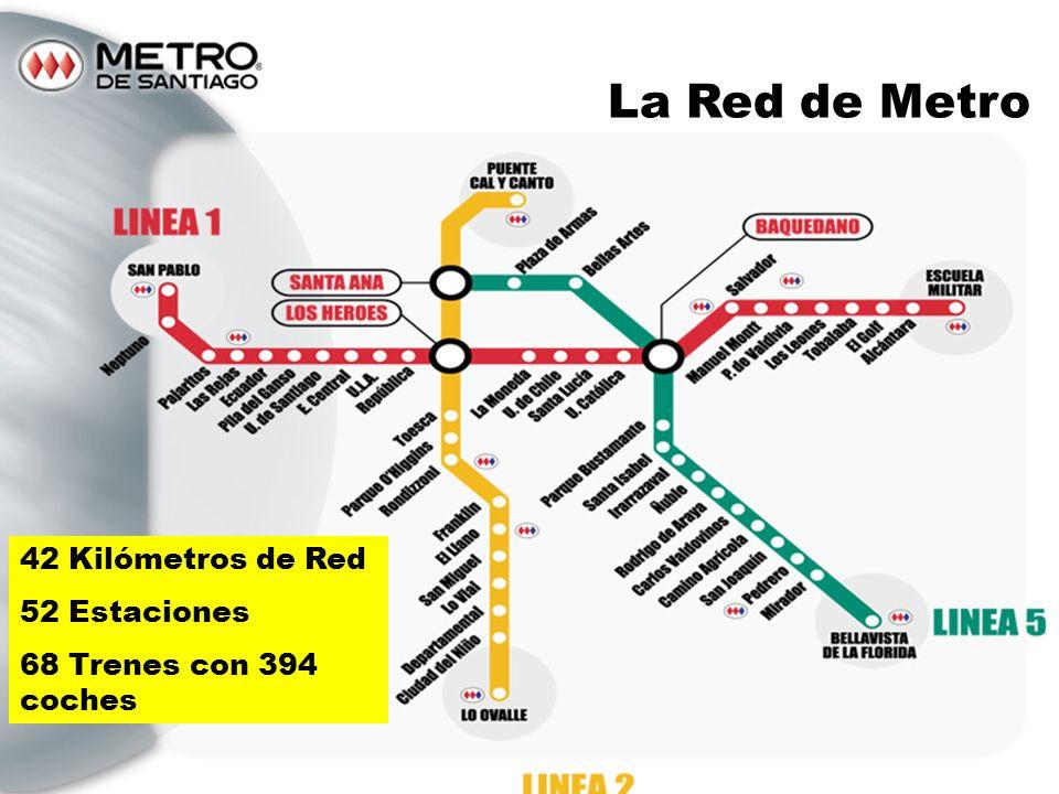 La Red de Metro 42 Kilómetros de Red 52 Estaciones 68 Trenes con 394 coches