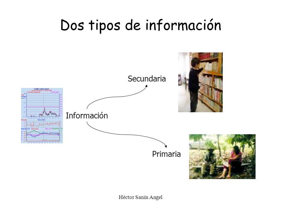 Héctor Sanín Angel Dos tipos de información Secundaria Primaria Información