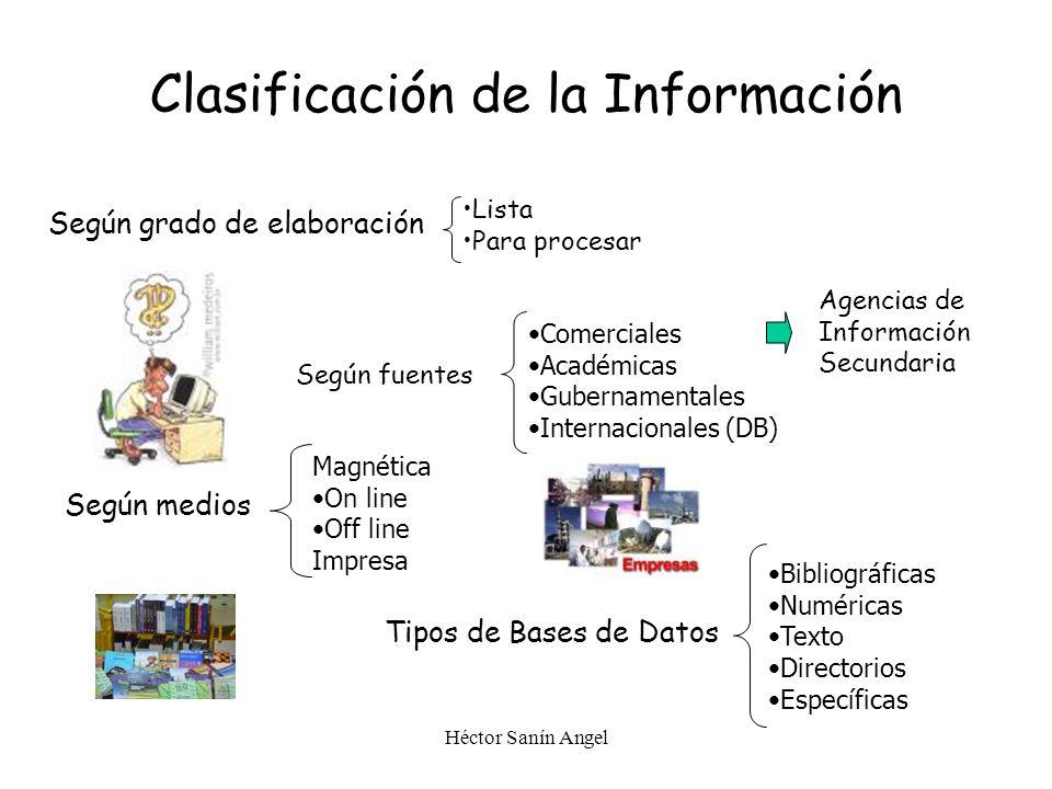 Héctor Sanín Angel Clasificación de la Información Comerciales Académicas Gubernamentales Internacionales (DB) Magnética On line Off line Impresa Bibl