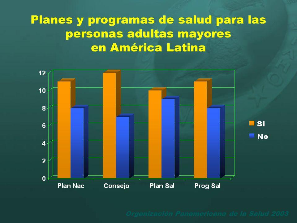Organización Panamericana de la Salud 2003 Planes y programas de salud para las personas adultas mayores en América Latina