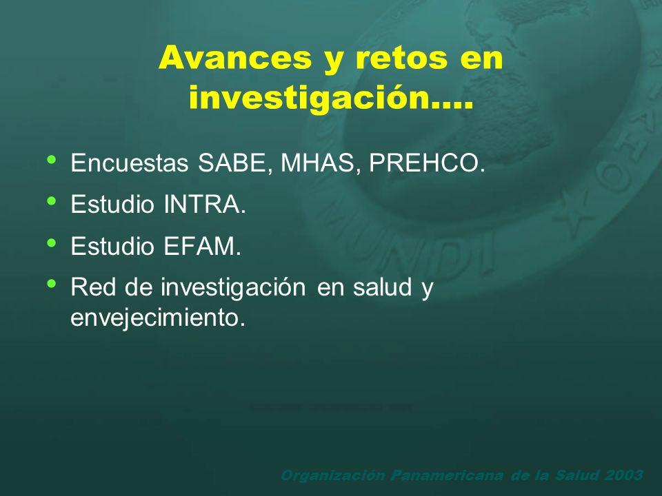 Organización Panamericana de la Salud 2003 Avances y retos en investigación…. Encuestas SABE, MHAS, PREHCO. Estudio INTRA. Estudio EFAM. Red de invest