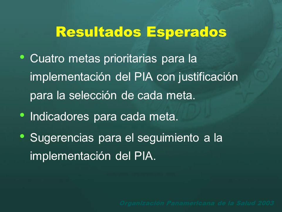 Organización Panamericana de la Salud 2003 Resultados Esperados Cuatro metas prioritarias para la implementación del PIA con justificación para la sel