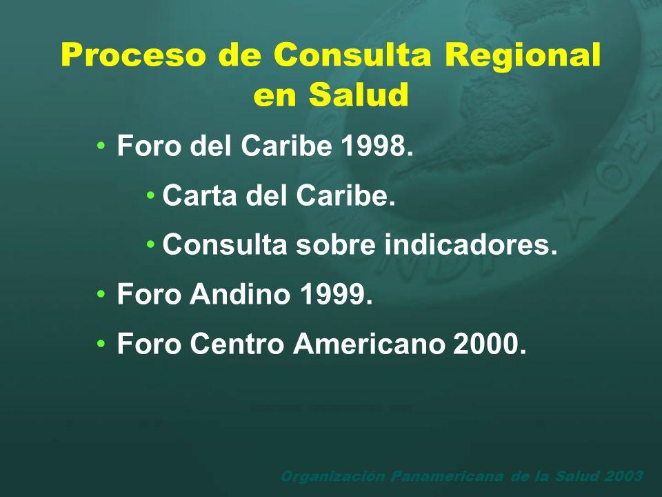 Organización Panamericana de la Salud 2003 Proceso de Consulta Regional en Salud Foro del Caribe 1998. Carta del Caribe. Consulta sobre indicadores. F