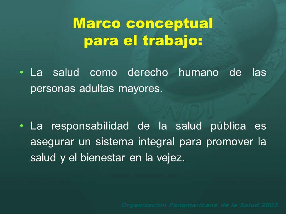 Organización Panamericana de la Salud 2003 Marco conceptual para el trabajo: La salud como derecho humano de las personas adultas mayores. La responsa