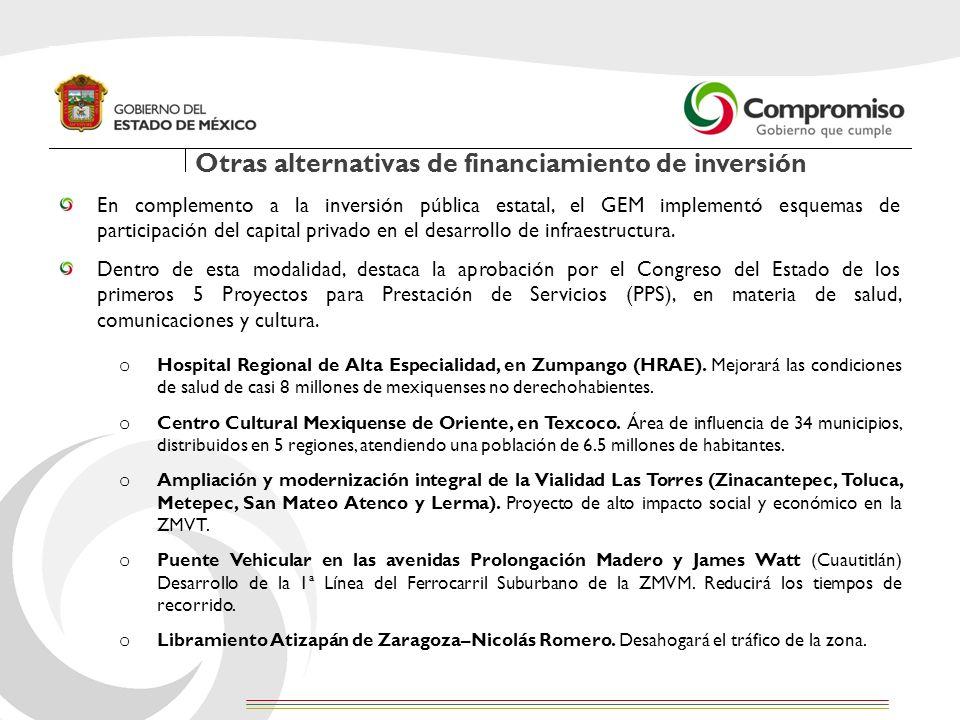 Otras alternativas de financiamiento de inversión En complemento a la inversión pública estatal, el GEM implementó esquemas de participación del capit
