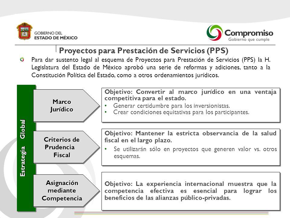 Para dar sustento legal al esquema de Proyectos para Prestación de Servicios (PPS) la H. Legislatura del Estado de México aprobó una serie de reformas