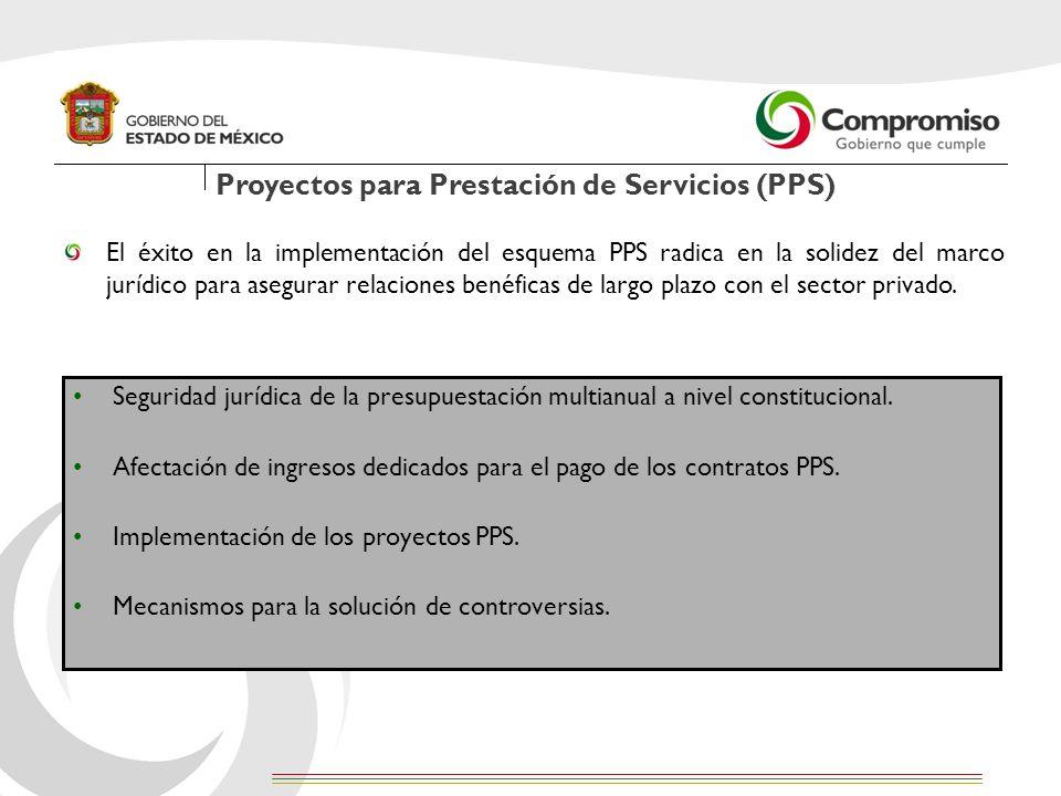 Seguridad jurídica de la presupuestación multianual a nivel constitucional. Afectación de ingresos dedicados para el pago de los contratos PPS. Implem