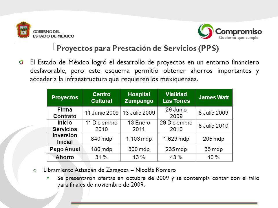 o Libramiento Atizapán de Zaragoza – Nicolás Romero Se presentaron ofertas en octubre de 2009 y se contempla contar con el fallo para finales de novie