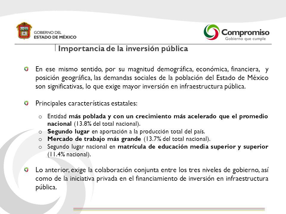 Financiamiento estatal de la inversión pública El GEM ha realizado un esfuerzo fiscal propio para el financiamiento sostenido en inversión pública: o De 2005 a 2009 la inversión estatal se ha triplicado.