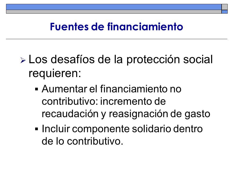 Fuentes de financiamiento Los desafíos de la protección social requieren: Aumentar el financiamiento no contributivo: incremento de recaudación y reas