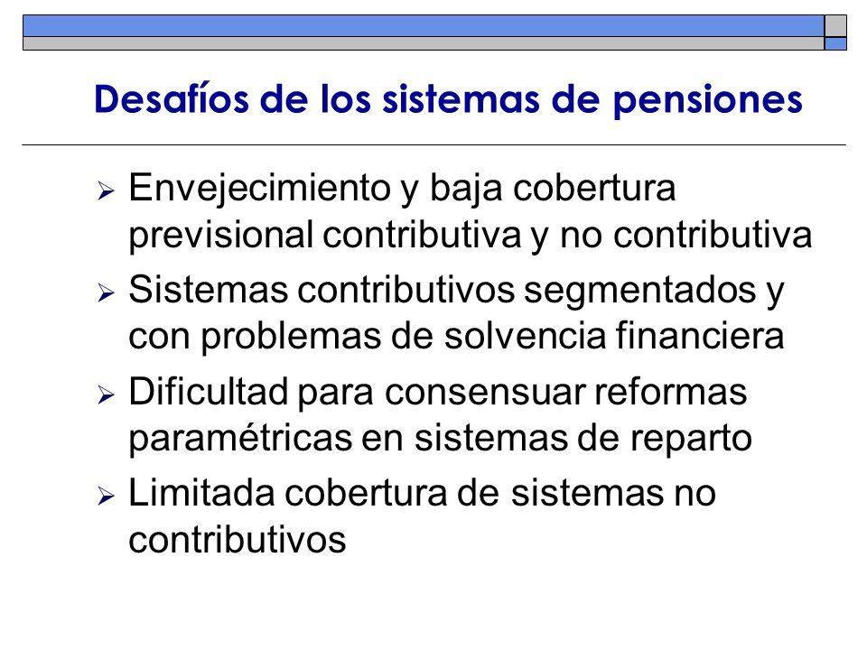 Desafíos de los sistemas de pensiones Envejecimiento y baja cobertura previsional contributiva y no contributiva Sistemas contributivos segmentados y