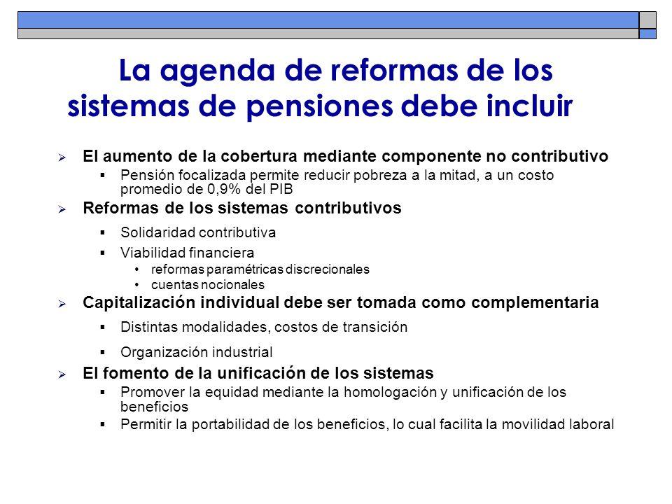 La agenda de reformas de los sistemas de pensiones debe incluir El aumento de la cobertura mediante componente no contributivo Pensión focalizada perm