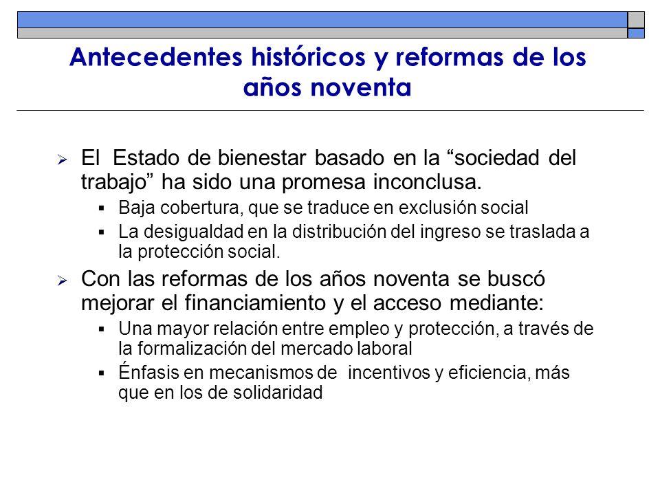 A pesar de las reformas, la cobertura contributiva no aumentó desde 1990 PAÍSES EN QUE LA COBERTURA MEJORÓ PAÍSES EN QUE LA COBERTURA EMPEORÓ AMÉRICA LATINA: COBERTURA EN 1990 Y 2002 (porcentaje de ocupados que cotiza)