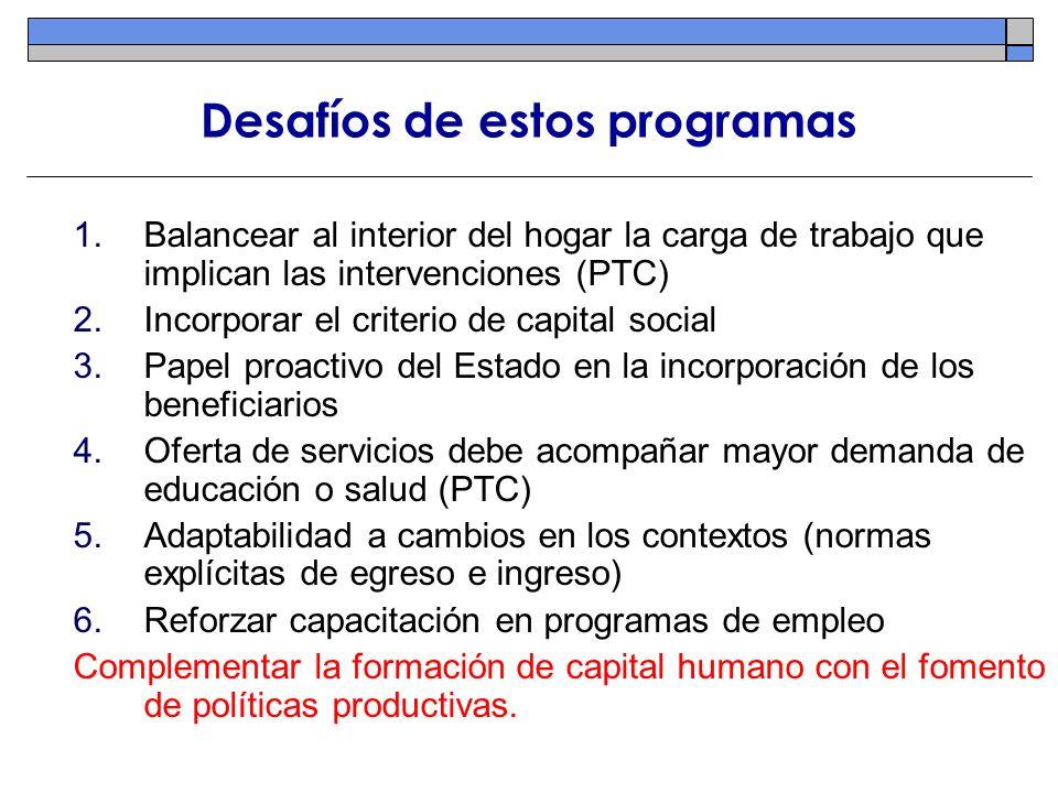 Desafíos de estos programas Balancear al interior del hogar la carga de trabajo que implican las intervenciones (PTC) Incorporar el criterio de capita