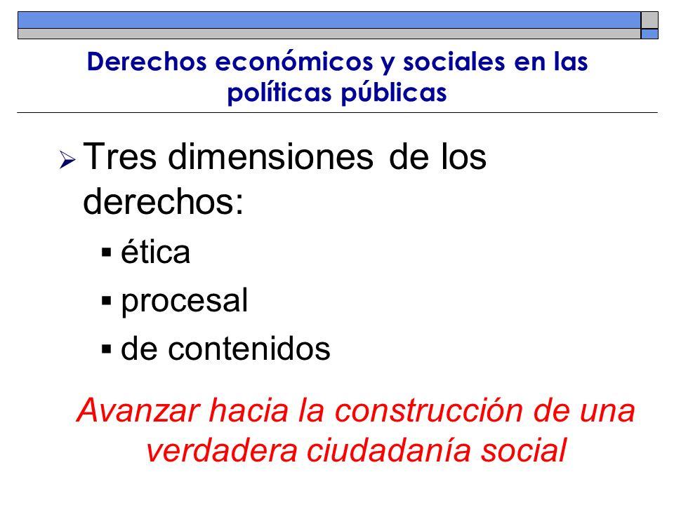Tres dimensiones de los derechos: ética procesal de contenidos Derechos económicos y sociales en las políticas públicas Avanzar hacia la construcción