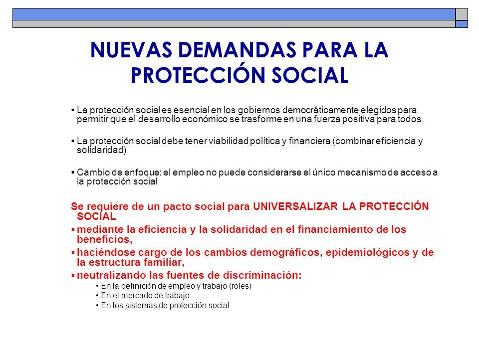 NUEVAS DEMANDAS PARA LA PROTECCIÓN SOCIAL La protección social es esencial en los gobiernos democráticamente elegidos para permitir que el desarrollo