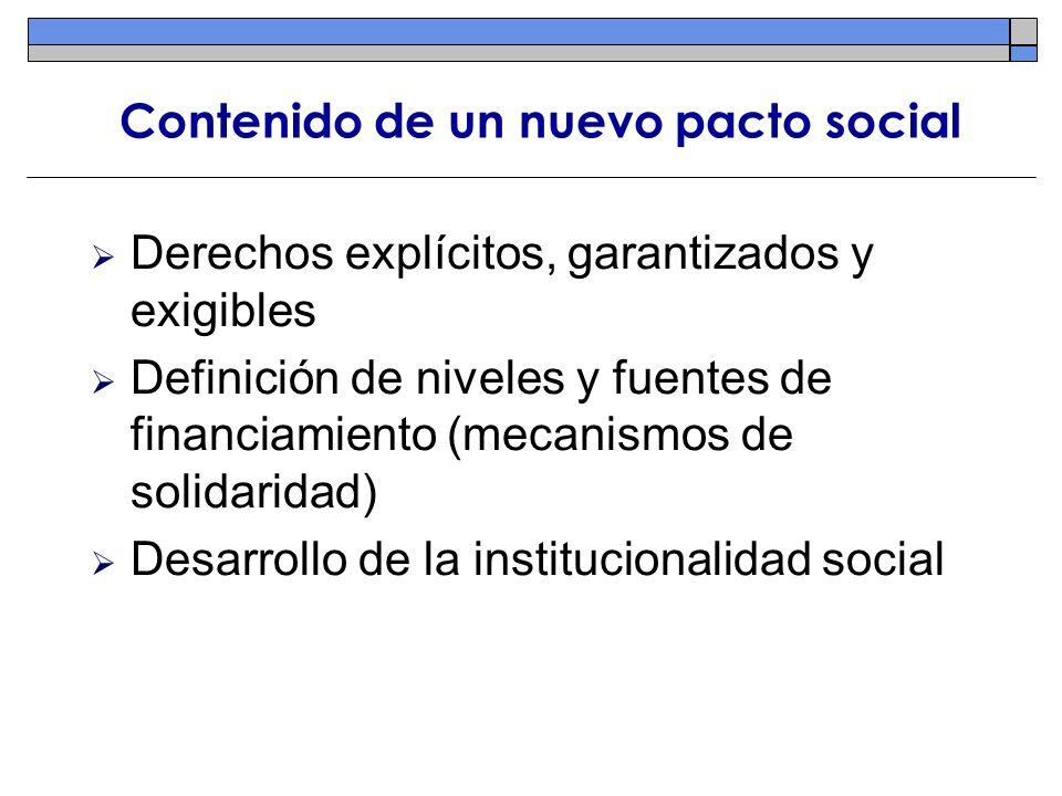 Derechos explícitos, garantizados y exigibles Definición de niveles y fuentes de financiamiento (mecanismos de solidaridad) Desarrollo de la instituci
