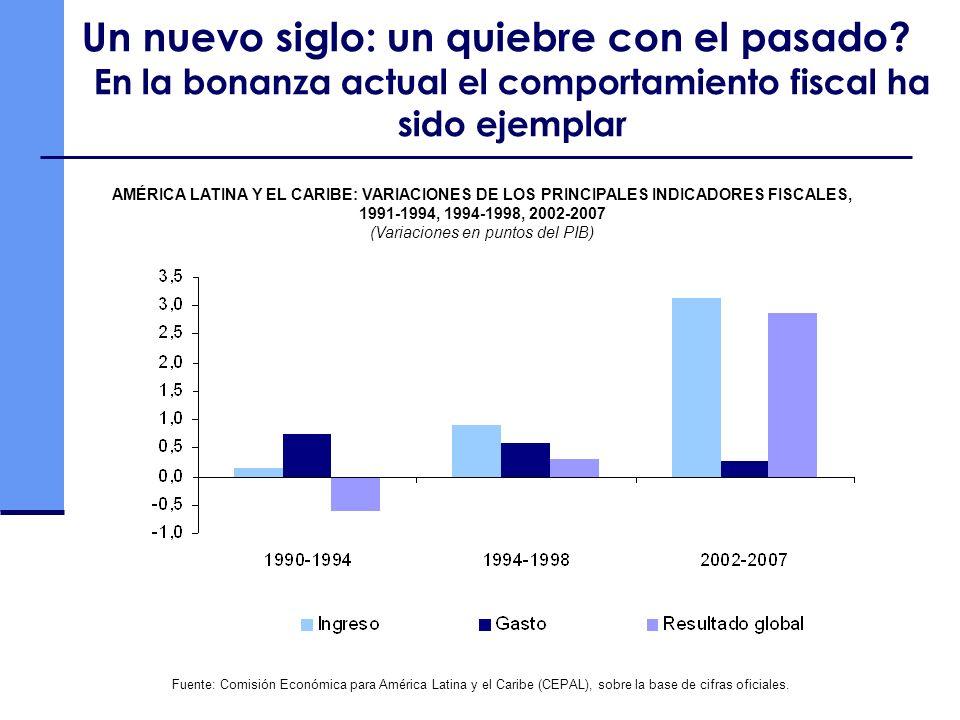 AMÉRICA LATINA Y EL CARIBE: VARIACIONES DE LOS PRINCIPALES INDICADORES FISCALES, 1991-1994, 1994-1998, 2002-2007 (Variaciones en puntos del PIB) Un nuevo siglo: un quiebre con el pasado.
