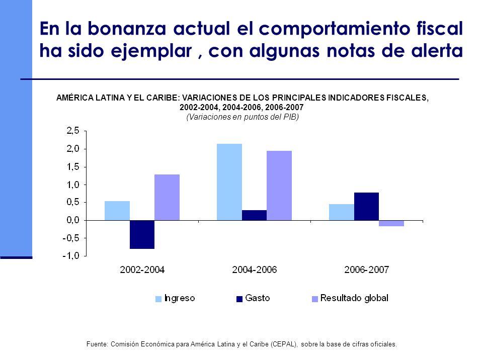 AMÉRICA LATINA Y EL CARIBE: VARIACIONES DE LOS PRINCIPALES INDICADORES FISCALES, 2002-2004, 2004-2006, 2006-2007 (Variaciones en puntos del PIB) Fuente: Comisión Económica para América Latina y el Caribe (CEPAL), sobre la base de cifras oficiales.