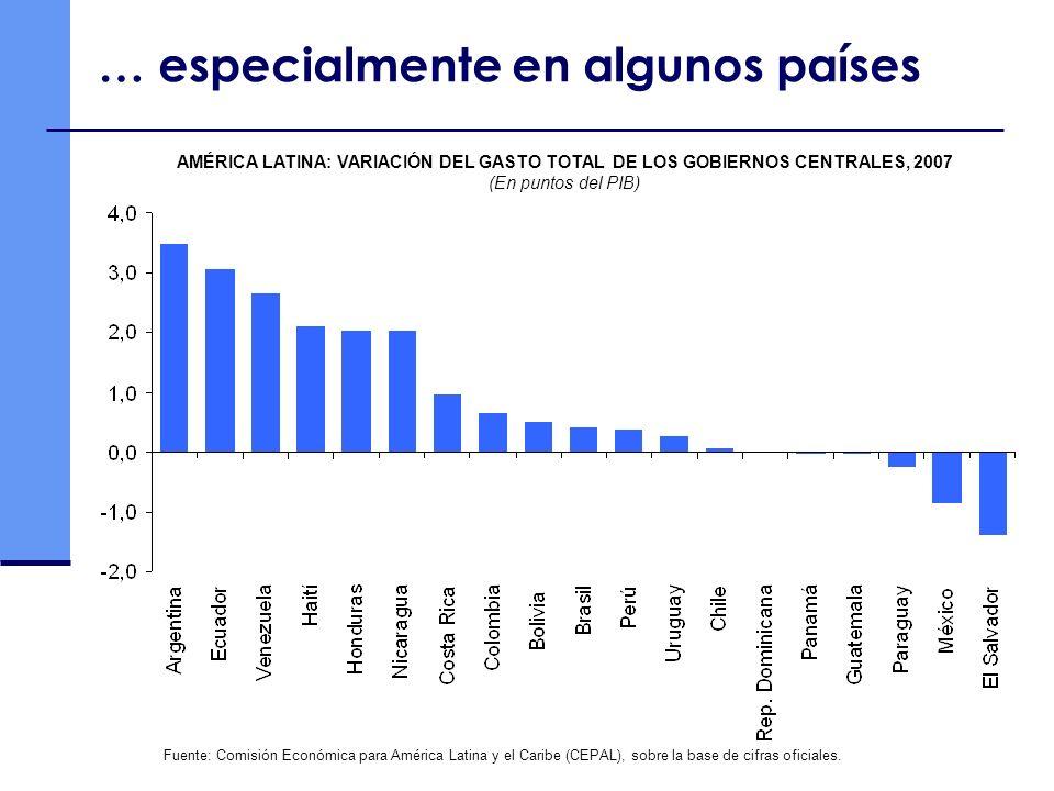 … especialmente en algunos países AMÉRICA LATINA: VARIACIÓN DEL GASTO TOTAL DE LOS GOBIERNOS CENTRALES, 2007 (En puntos del PIB) Fuente: Comisión Económica para América Latina y el Caribe (CEPAL), sobre la base de cifras oficiales.