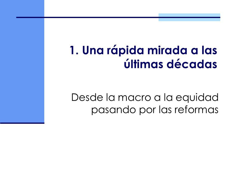 1. Una rápida mirada a las últimas décadas Desde la macro a la equidad pasando por las reformas