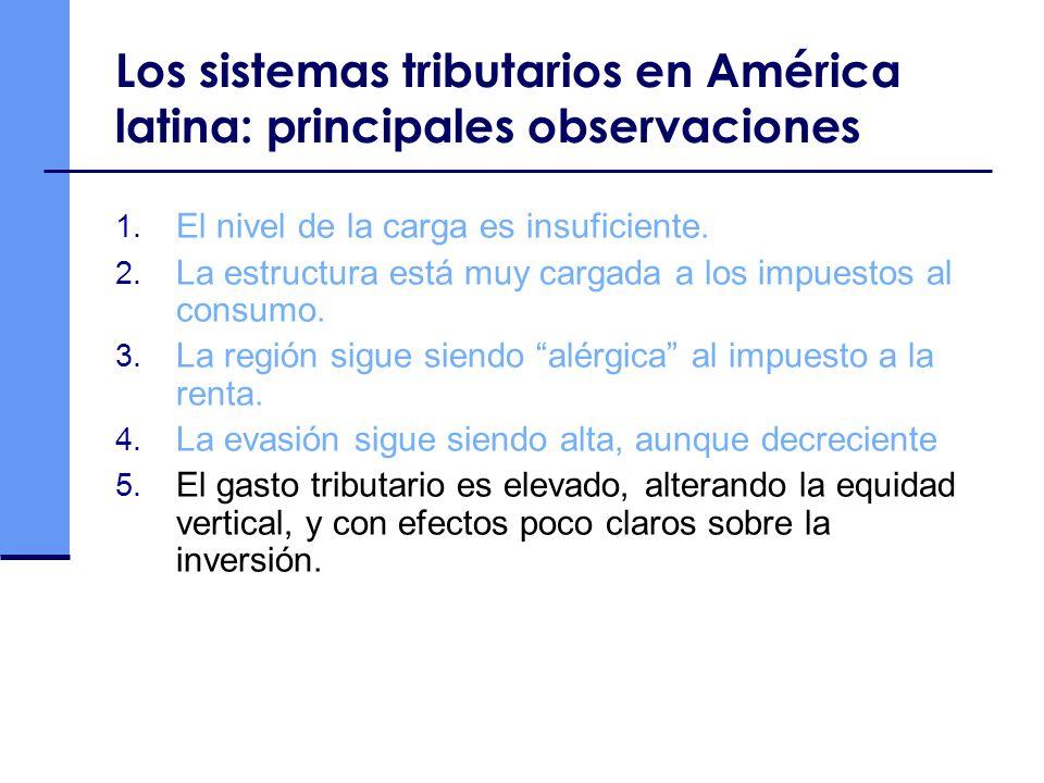 Los sistemas tributarios en América latina: principales observaciones 1. El nivel de la carga es insuficiente. 2. La estructura está muy cargada a los
