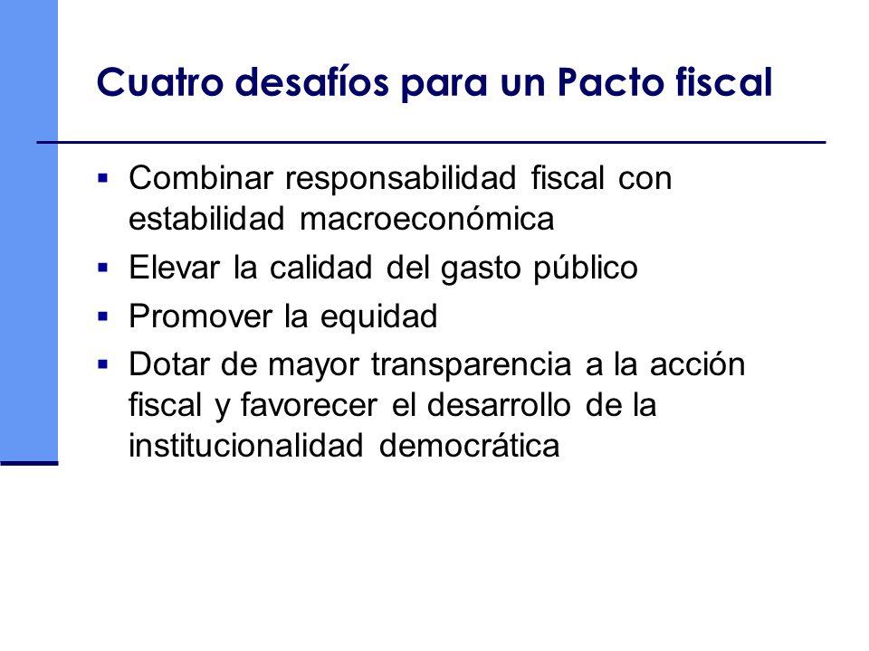 Cuatro desafíos para un Pacto fiscal Combinar responsabilidad fiscal con estabilidad macroeconómica Elevar la calidad del gasto público Promover la equidad Dotar de mayor transparencia a la acción fiscal y favorecer el desarrollo de la institucionalidad democrática