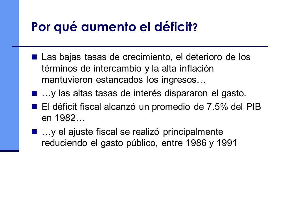 Por qué aumento el déficit ? Las bajas tasas de crecimiento, el deterioro de los términos de intercambio y la alta inflación mantuvieron estancados lo