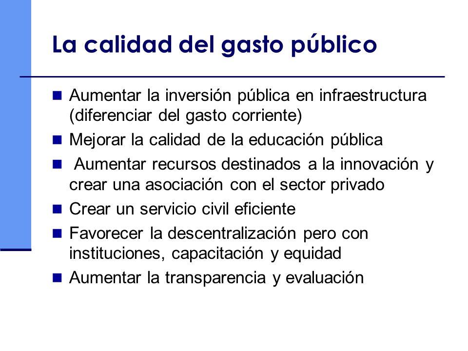 La calidad del gasto público Aumentar la inversión pública en infraestructura (diferenciar del gasto corriente) Mejorar la calidad de la educación púb
