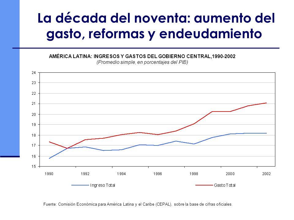 El sesgo de déficit En la década de 1990, a pesar la mejora económica y de la reducción de la inflación, se mantiene una dinámica divergente entre ingresos (lento ritmo de crecimiento) y gastos… …con la aparición de déficit persistentes, aunque más moderados hasta la crisis asiática.