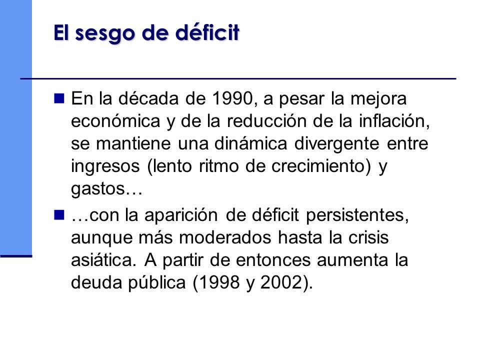 El sesgo de déficit En la década de 1990, a pesar la mejora económica y de la reducción de la inflación, se mantiene una dinámica divergente entre ing