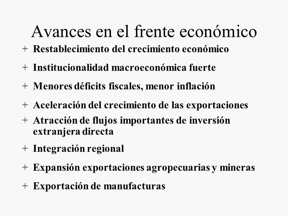 50 (y 5) años de pensamiento de la Cepal.. +Transformación productiva con equidad (1990) +El Pacto Fiscal (1998) +Equidad, Desarrollo y Ciudadanía (20