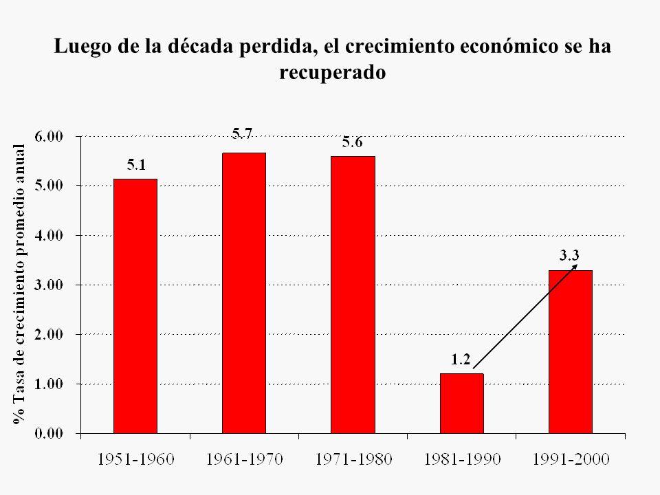 PATRONES BÁSICOS EN LA INSERCIÓN DE AMÉRICA LATINA Y EL CARIBE Rápido crecimiento de exportaciones e IED Tres patrones básicos de especialización Manu