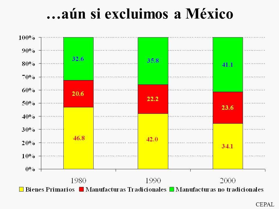 CEPAL Las exportaciones se han diversificado...