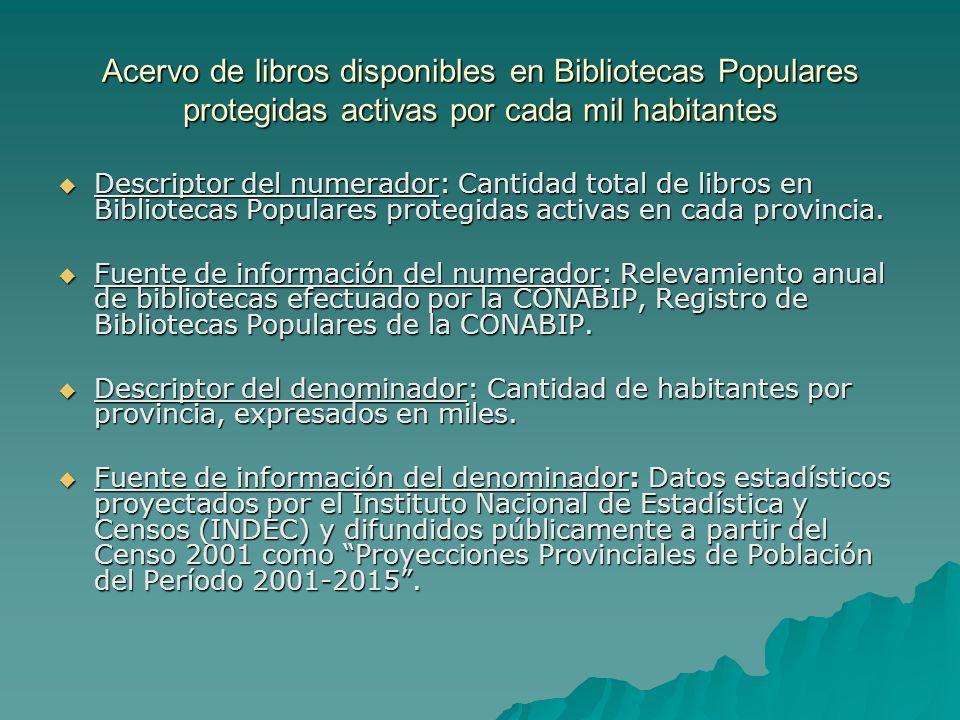 Acervo de libros disponibles en Bibliotecas Populares protegidas activas por cada mil habitantes Descriptor del numerador: Cantidad total de libros en Bibliotecas Populares protegidas activas en cada provincia.
